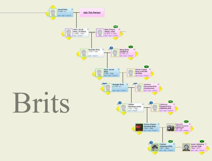 Brits Family Tree