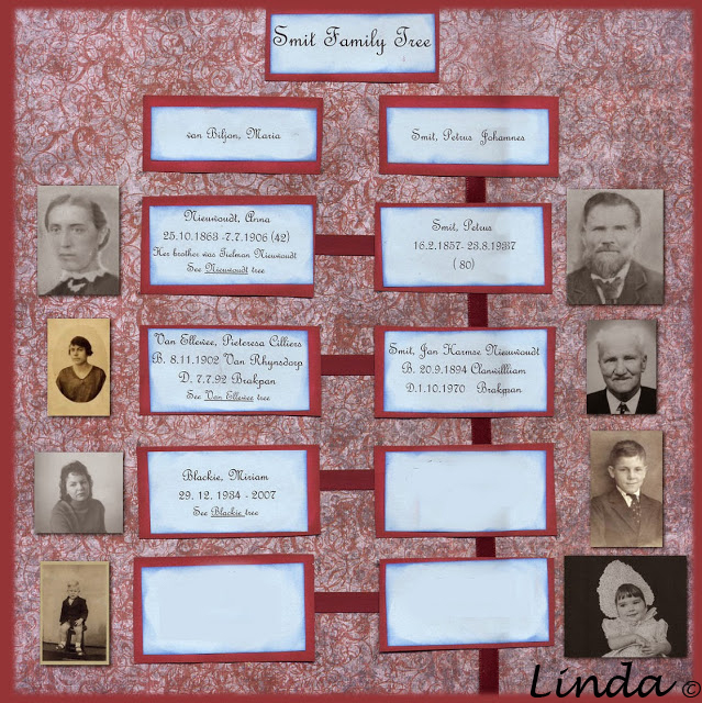 Smit Family-tree