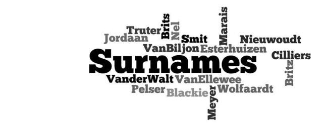 surname wordle